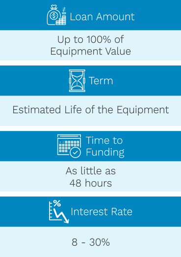 facts equipment financing